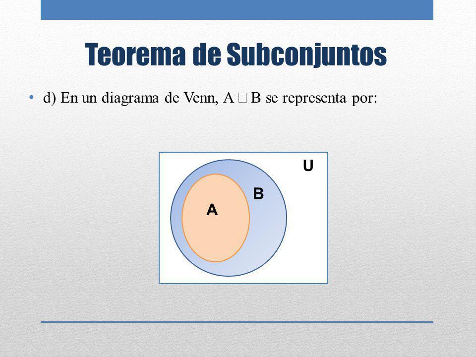 Teorema de Subconjuntos