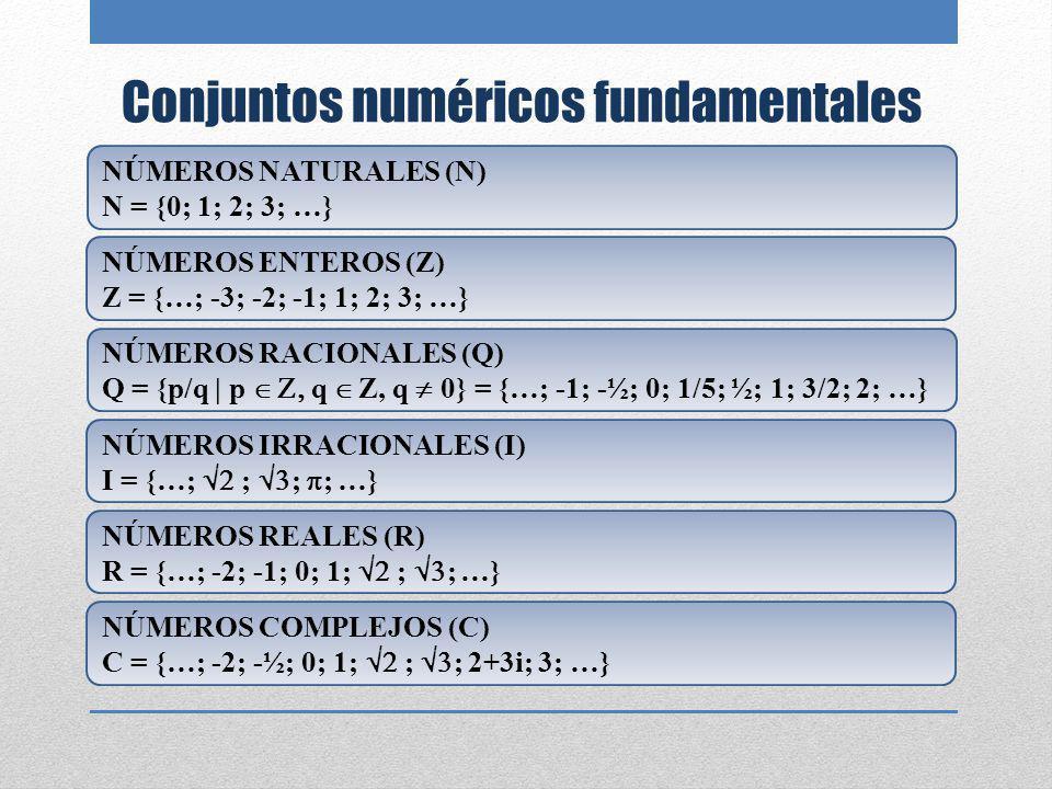 Conjuntos numéricos fundamentales