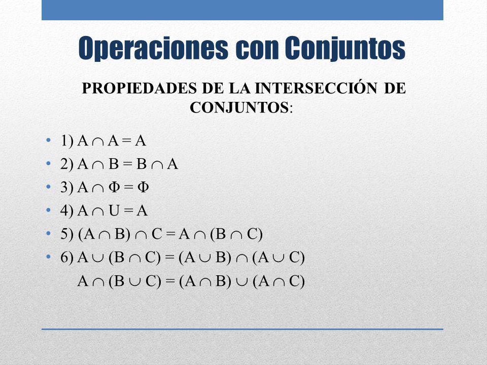 Operaciones con Conjuntos