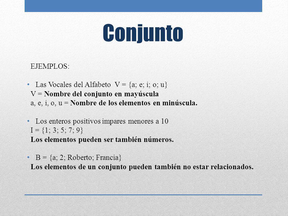 Conjunto EJEMPLOS: Las Vocales del Alfabeto V = {a; e; i; o; u}