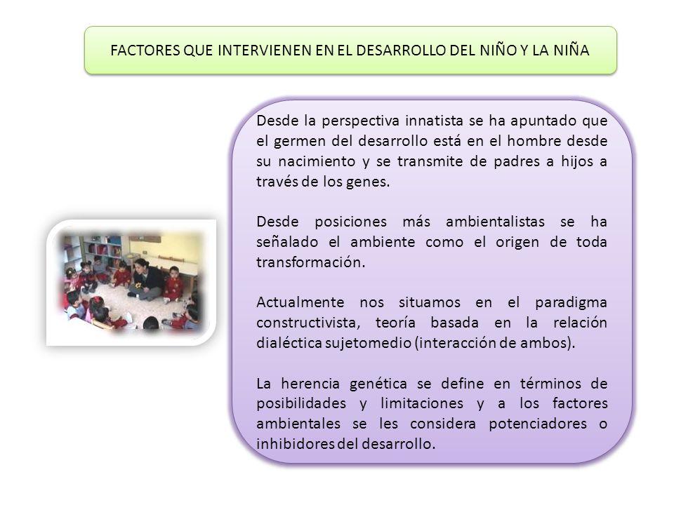 FACTORES QUE INTERVIENEN EN EL DESARROLLO DEL NIÑO Y LA NIÑA