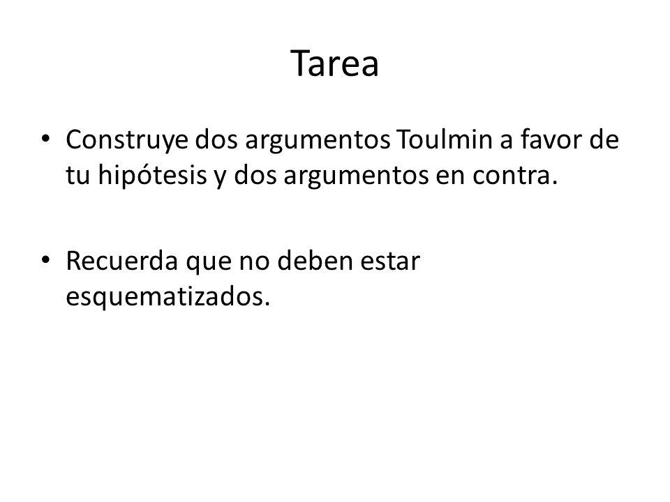 Tarea Construye dos argumentos Toulmin a favor de tu hipótesis y dos argumentos en contra.