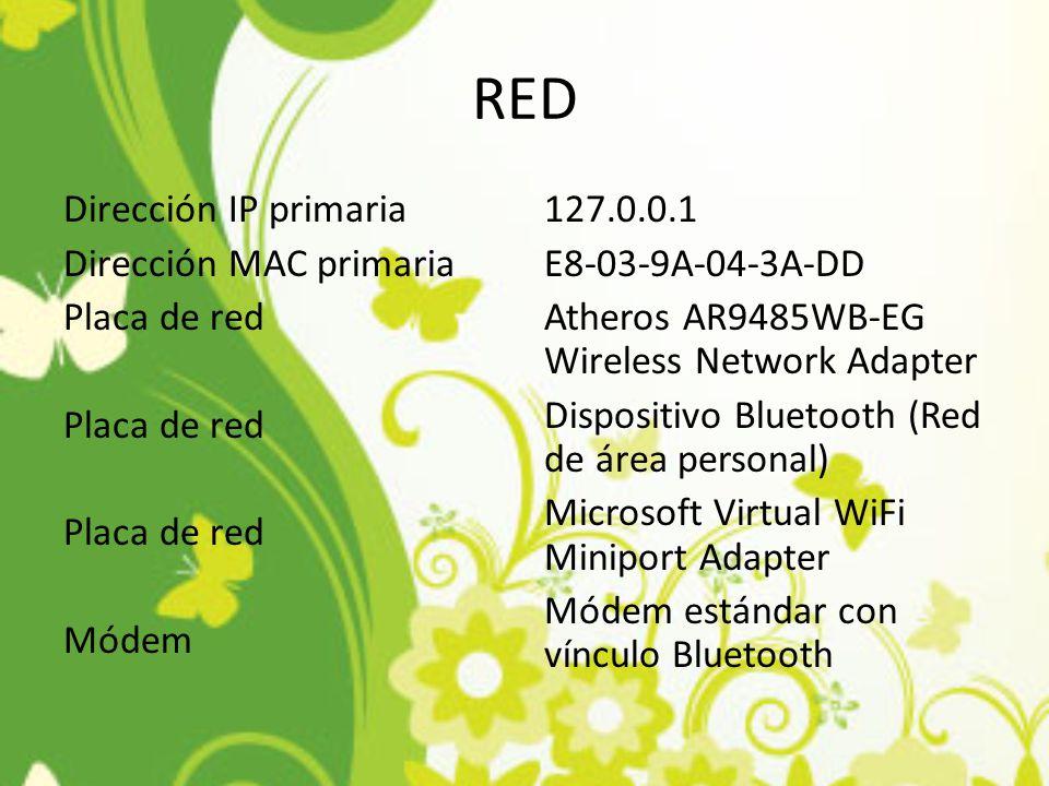 RED Dirección IP primaria Dirección MAC primaria Placa de red Módem