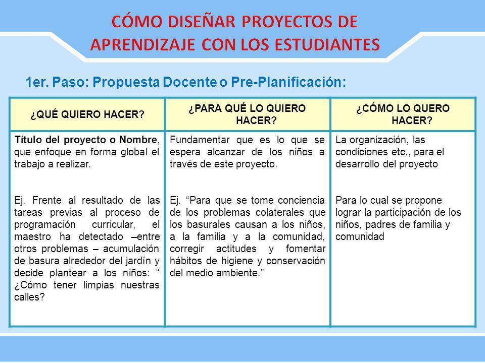 CÓMO DISEÑAR PROYECTOS DE APRENDIZAJE CON LOS ESTUDIANTES