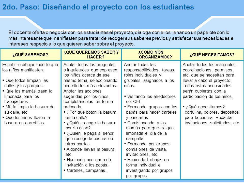 2do. Paso: Diseñando el proyecto con los estudiantes