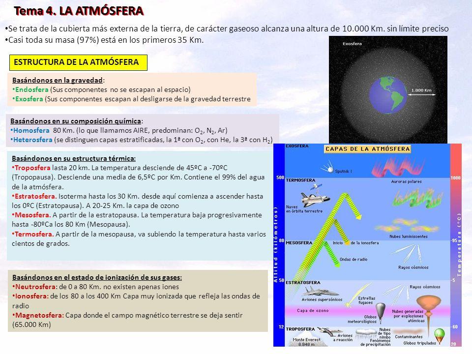Tema 4. LA ATMÓSFERA Se trata de la cubierta más externa de la tierra, de carácter gaseoso alcanza una altura de 10.000 Km. sin límite preciso.