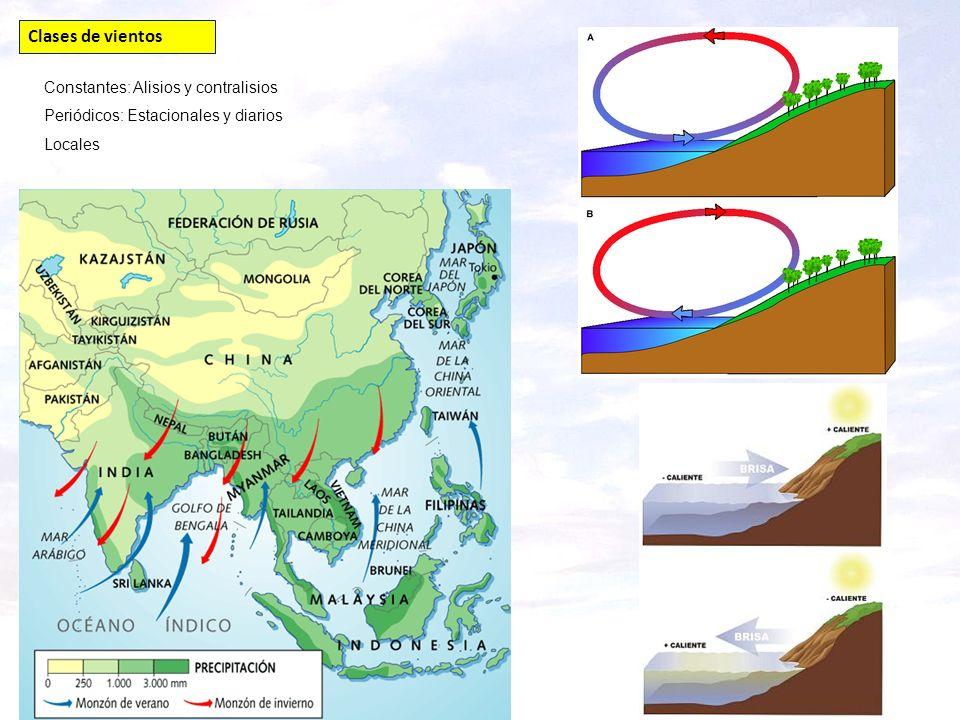 Clases de vientos Constantes: Alisios y contralisios
