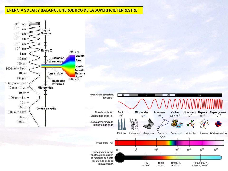ENERGIA SOLAR Y BALANCE ENERGÉTICO DE LA SUPERFICIE TERRESTRE