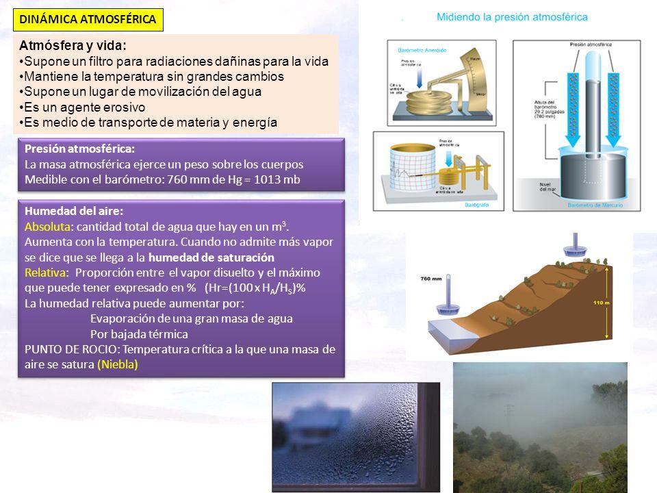 DINÁMICA ATMOSFÉRICA Atmósfera y vida: Supone un filtro para radiaciones dañinas para la vida. Mantiene la temperatura sin grandes cambios.