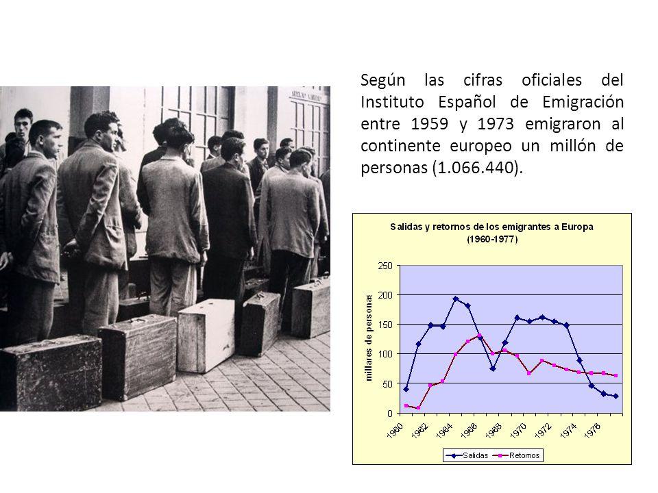 Según las cifras oficiales del Instituto Español de Emigración entre 1959 y 1973 emigraron al continente europeo un millón de personas (1.066.440).