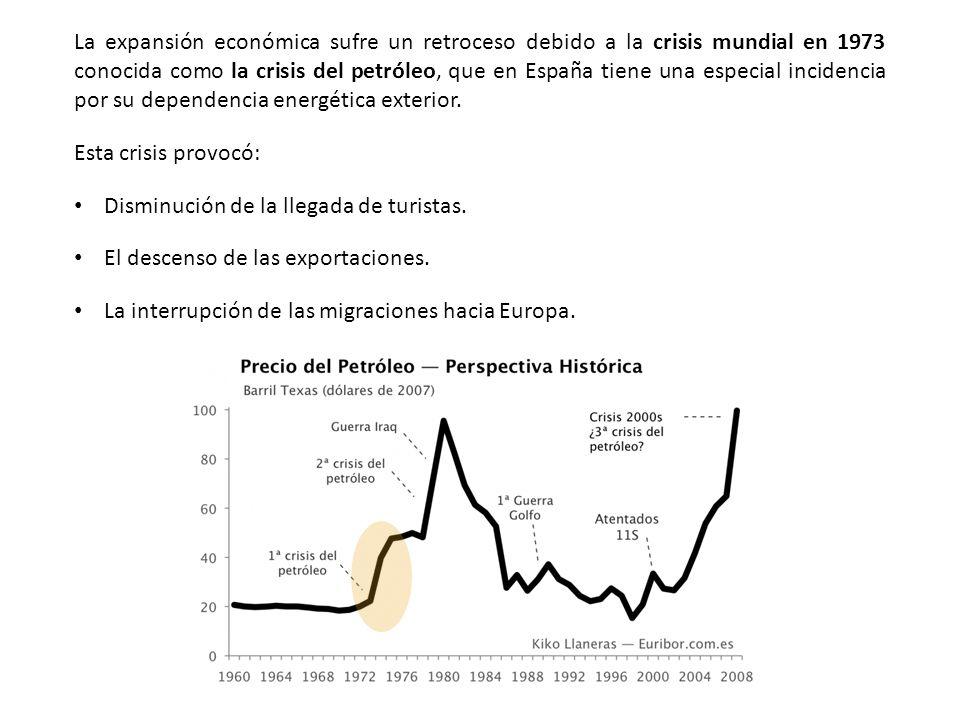 La expansión económica sufre un retroceso debido a la crisis mundial en 1973 conocida como la crisis del petróleo, que en España tiene una especial incidencia por su dependencia energética exterior.