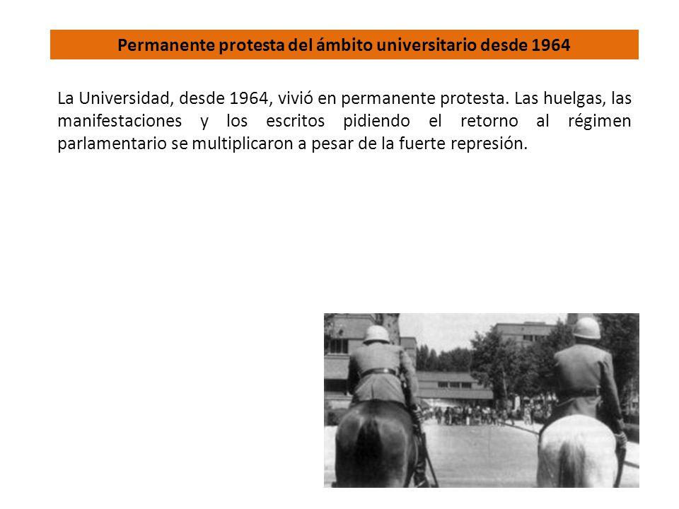 Permanente protesta del ámbito universitario desde 1964