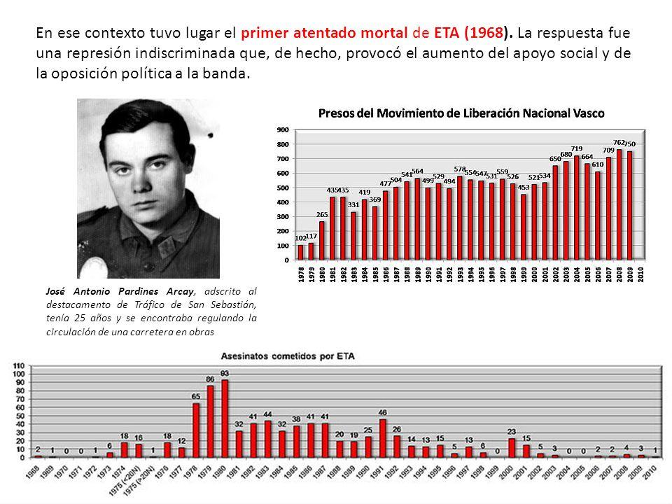 En ese contexto tuvo lugar el primer atentado mortal de ETA (1968)