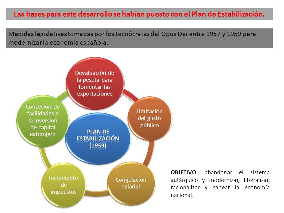 Plan de estabilización (1959)
