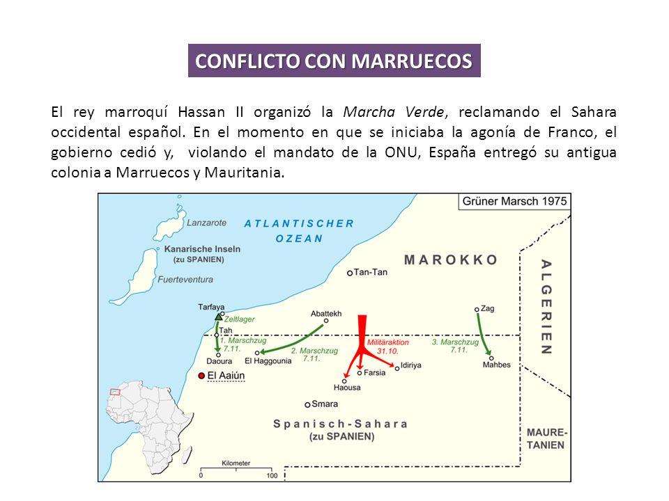 CONFLICTO CON MARRUECOS