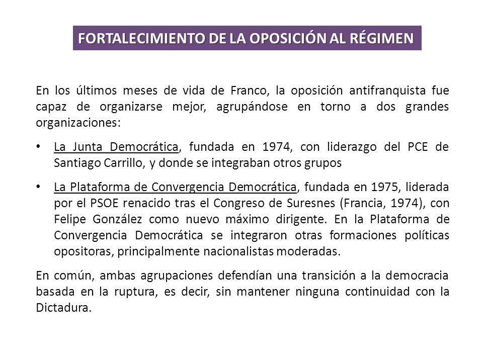 FORTALECIMIENTO DE LA OPOSICIÓN AL RÉGIMEN