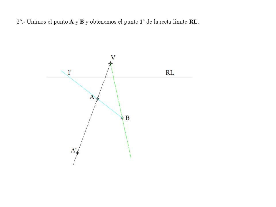2º.- Unimos el punto A y B y obtenemos el punto 1' de la recta limite RL.