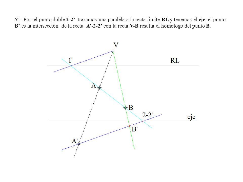 5º.- Por el punto doble 2-2' trazamos una paralela a la recta limite RL y tenemos el eje, el punto B' es la intersección de la recta A'-2-2' con la recta V-B resulta el homologo del punto B.