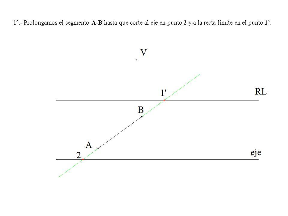 1º.- Prolongamos el segmento A-B hasta que corte al eje en punto 2 y a la recta limite en el punto 1'.