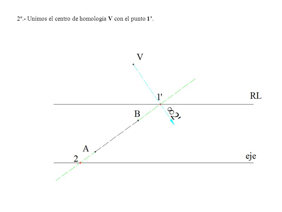 2º.- Unimos el centro de homología V con el punto 1'.