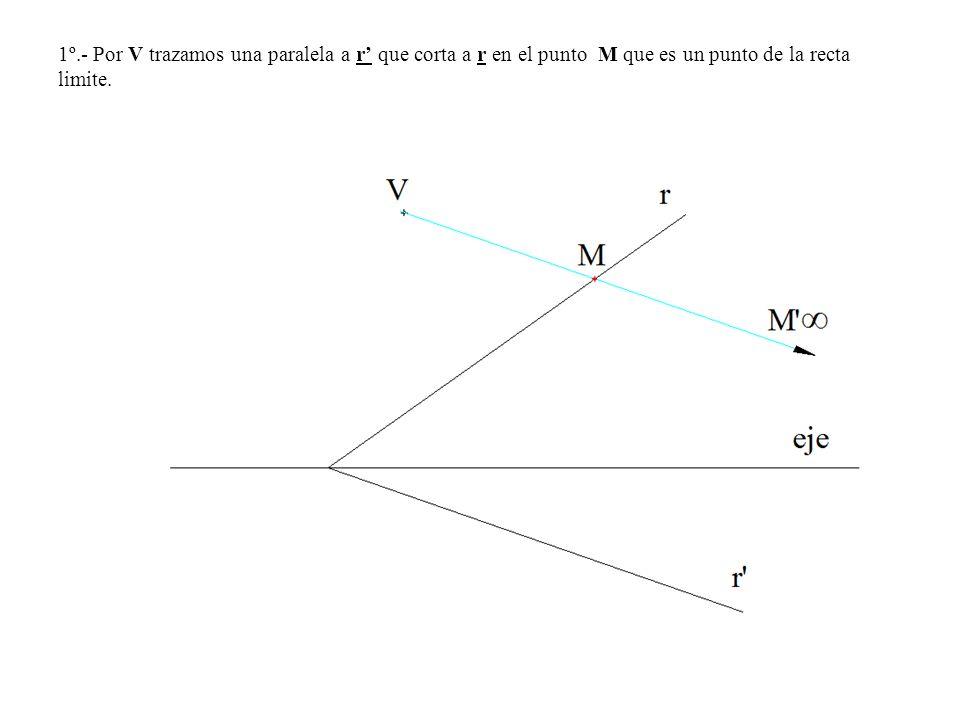 1º.- Por V trazamos una paralela a r' que corta a r en el punto M que es un punto de la recta limite.