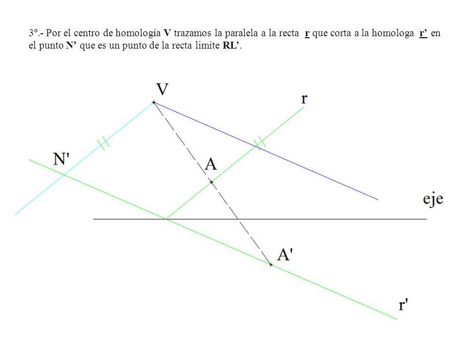3º.- Por el centro de homología V trazamos la paralela a la recta r que corta a la homologa r' en el punto N' que es un punto de la recta limite RL'.