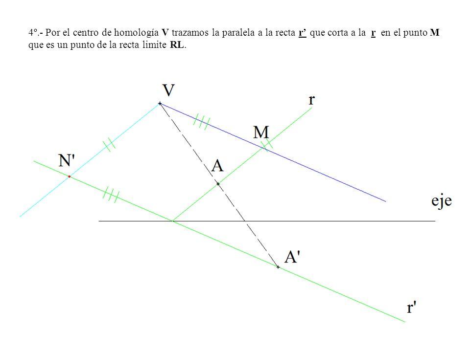 4º.- Por el centro de homología V trazamos la paralela a la recta r' que corta a la r en el punto M que es un punto de la recta limite RL.