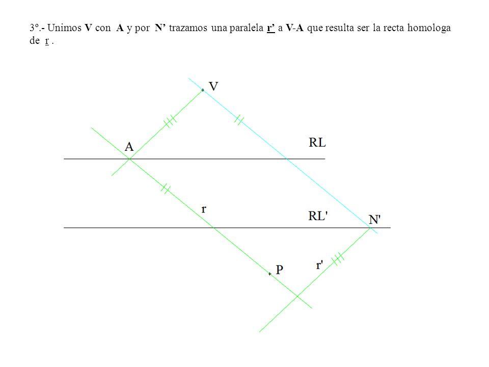 3º.- Unimos V con A y por N' trazamos una paralela r' a V-A que resulta ser la recta homologa de r .