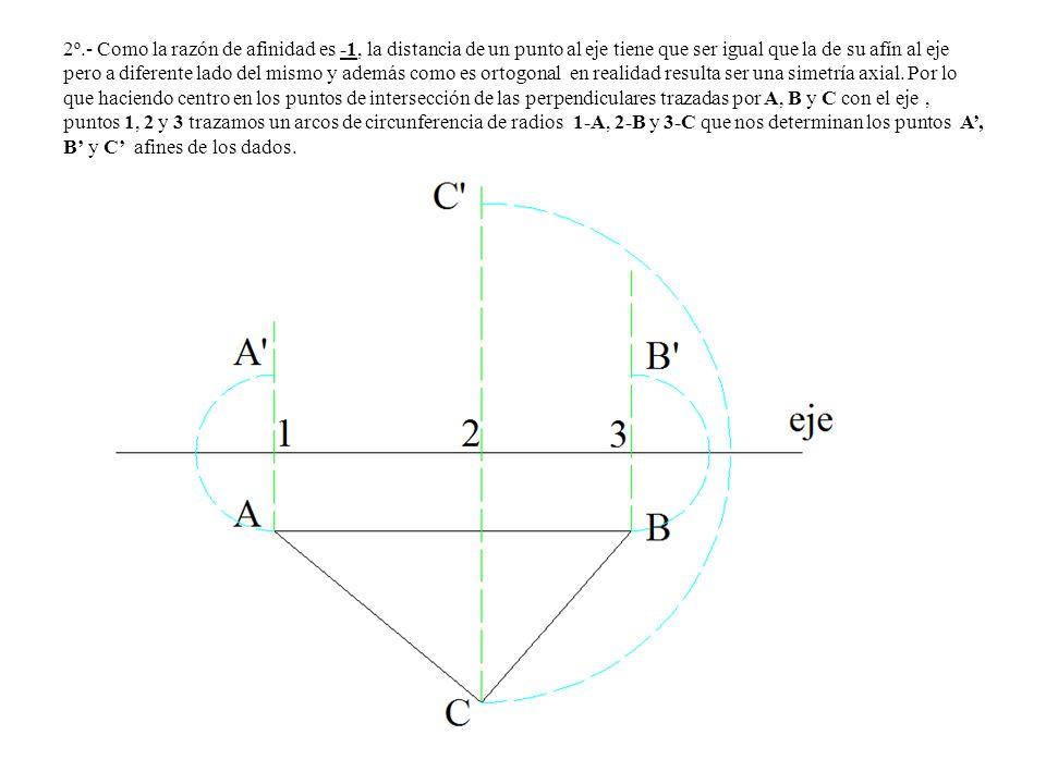 2º.- Como la razón de afinidad es -1, la distancia de un punto al eje tiene que ser igual que la de su afín al eje pero a diferente lado del mismo y además como es ortogonal en realidad resulta ser una simetría axial.