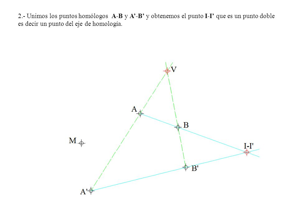 2.- Unimos los puntos homólogos A-B y A'-B' y obtenemos el punto I-I' que es un punto doble es decir un punto del eje de homología.