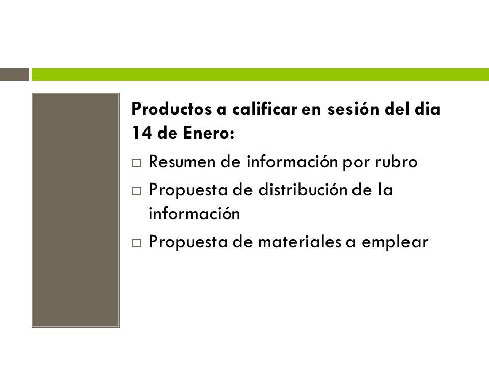 Productos a calificar en sesión del dia 14 de Enero: