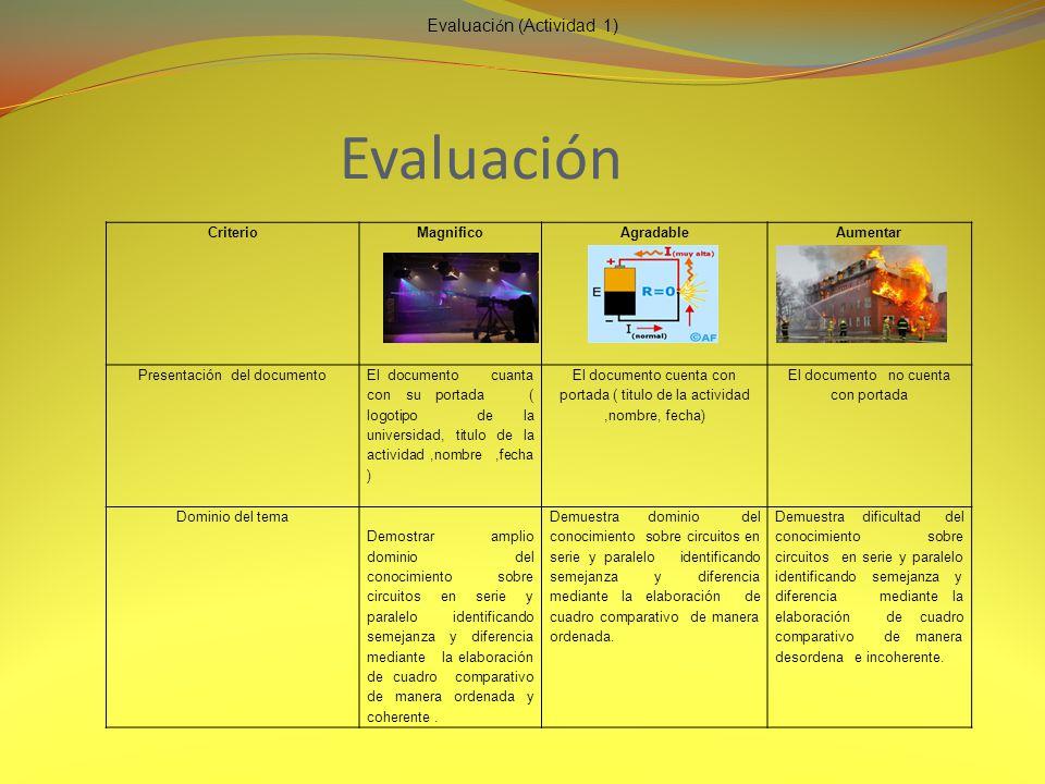 Evaluación Evaluación (Actividad 1) Criterio Magnifico Agradable