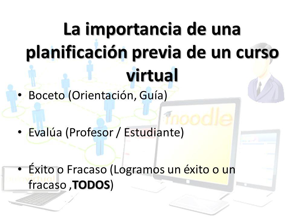 La importancia de una planificación previa de un curso virtual