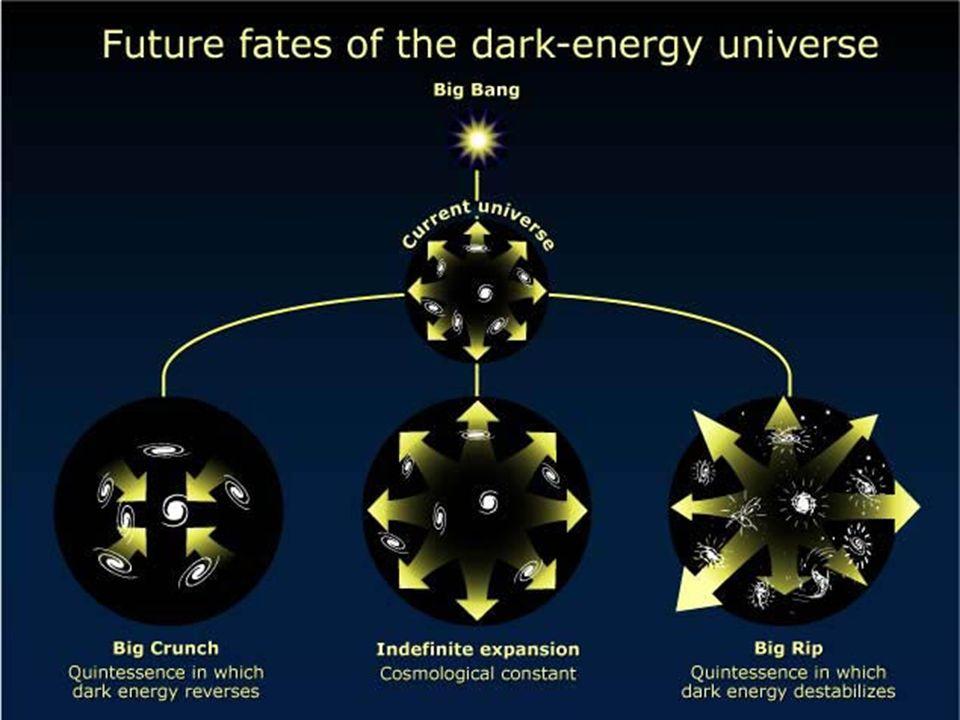 Masa total del universo > masa crítica