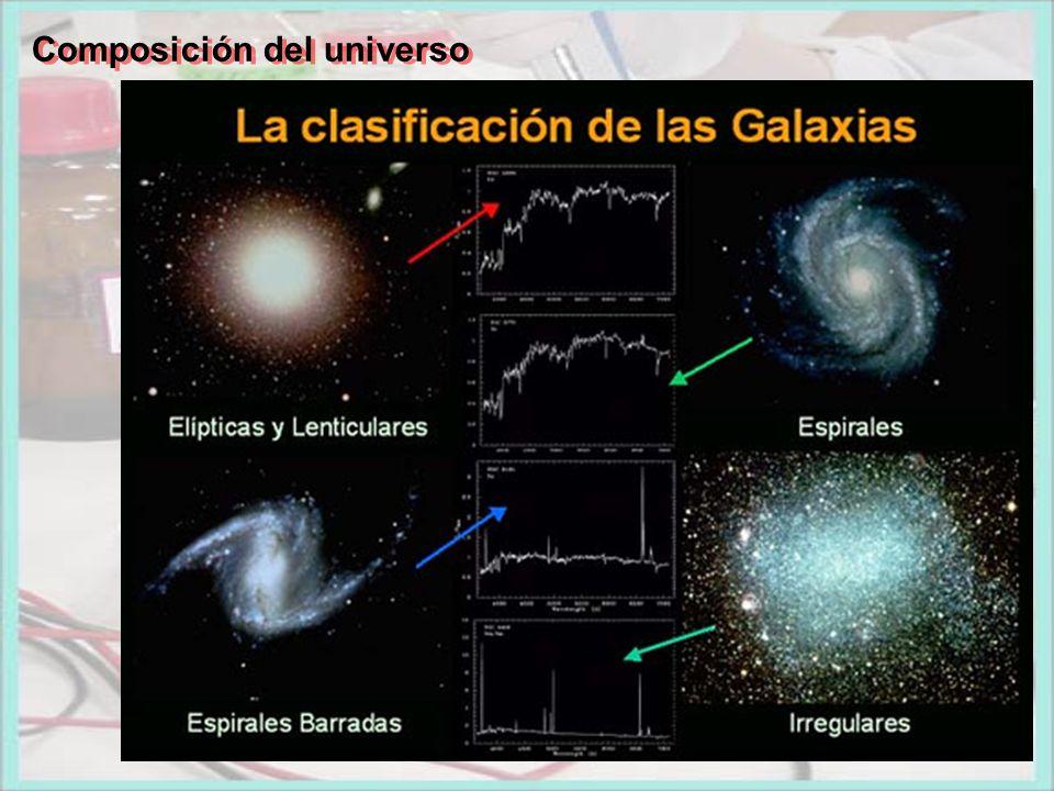 Composición del universo