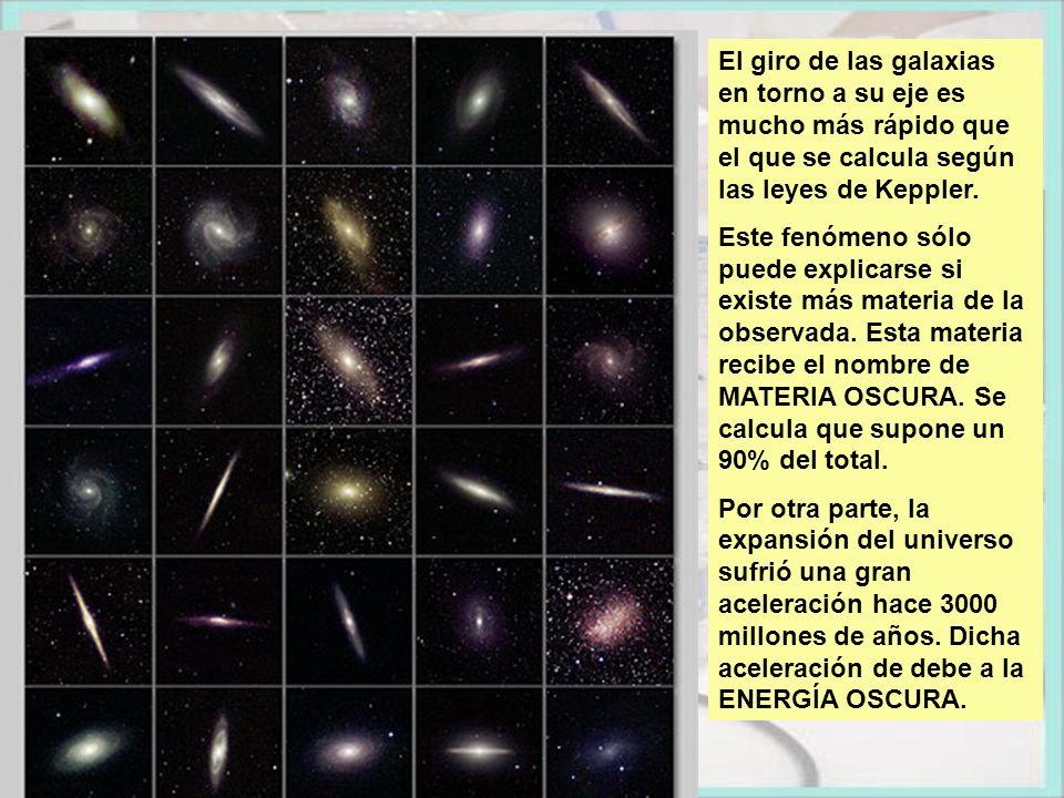 El giro de las galaxias en torno a su eje es mucho más rápido que el que se calcula según las leyes de Keppler.