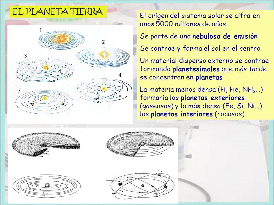 EL PLANETA TIERRA El origen del sistema solar se cifra en unos 5000 millones de años. Se parte de una nebulosa de emisión.