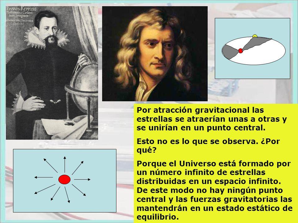 Por atracción gravitacional las estrellas se atraerían unas a otras y se unirían en un punto central.