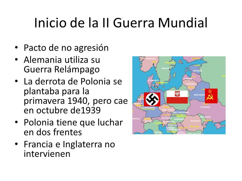 Inicio de la II Guerra Mundial