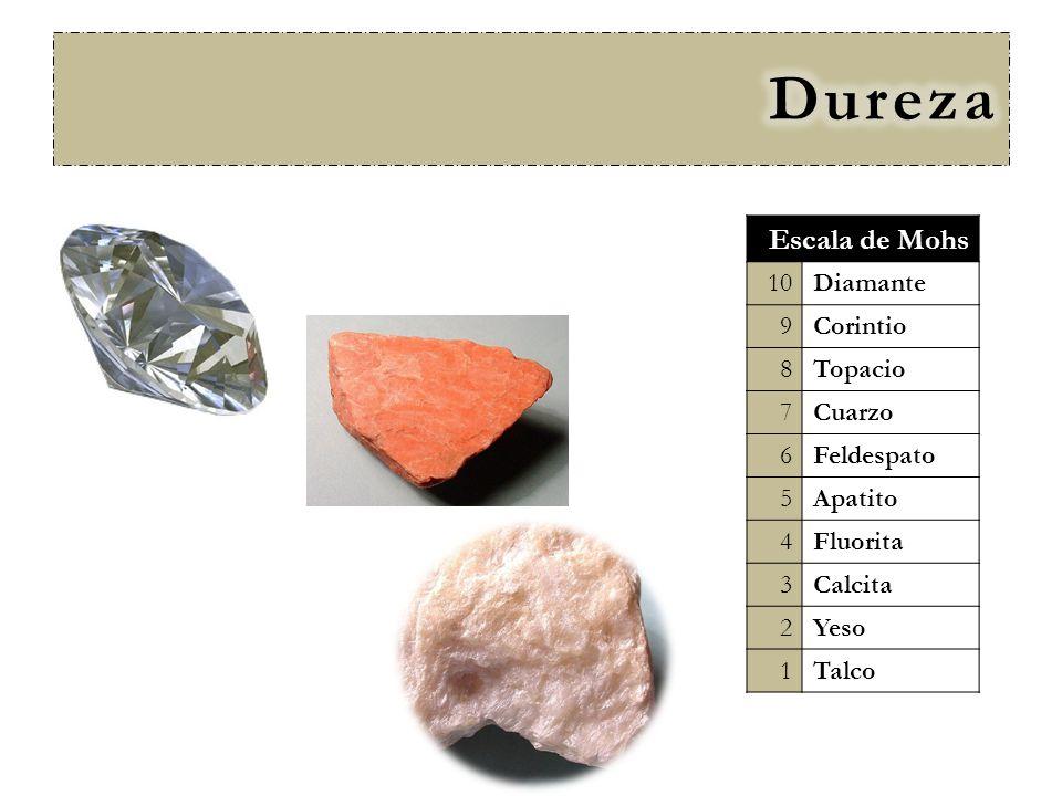Dureza Escala de Mohs 10 Diamante 9 Corintio 8 Topacio 7 Cuarzo 6