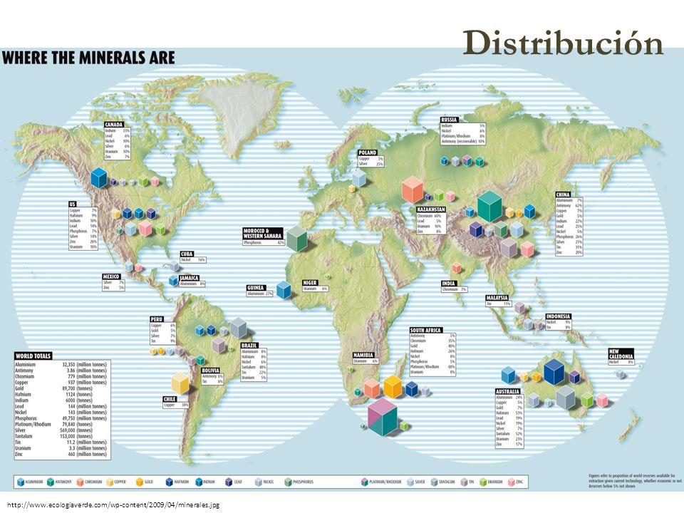 Distribución http://www.ecologiaverde.com/wp-content/2009/04/minerales.jpg