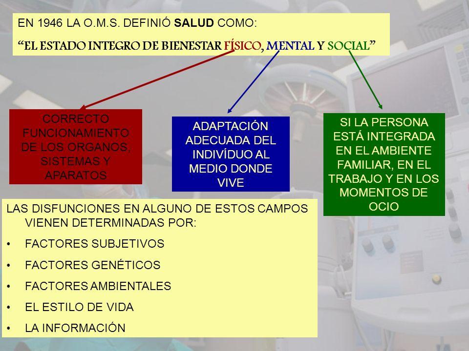 EL ESTADO INTEGRO DE BIENESTAR FÍSICO, MENTAL Y SOCIAL