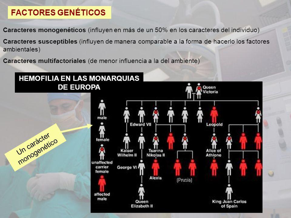 HEMOFILIA EN LAS MONARQUIAS DE EUROPA