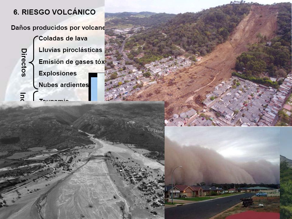 6. RIESGO VOLCÁNICO Directos Indirectos Daños producidos por volcanes:
