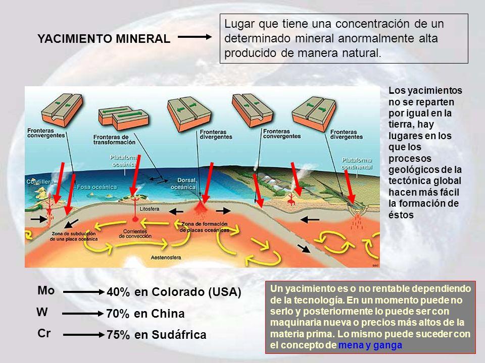 Lugar que tiene una concentración de un determinado mineral anormalmente alta producido de manera natural.