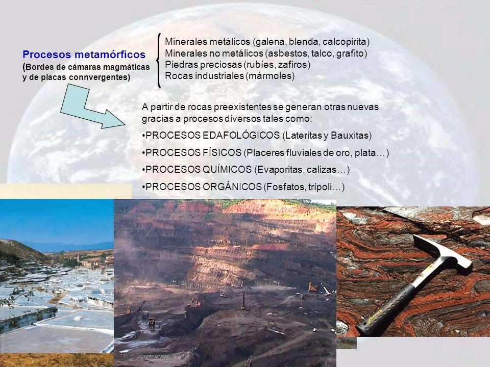 Minerales metálicos (galena, blenda, calcopirita) Minerales no metálicos (asbestos, talco, grafito) Piedras preciosas (rubíes, zafiros) Rocas industriales (mármoles)