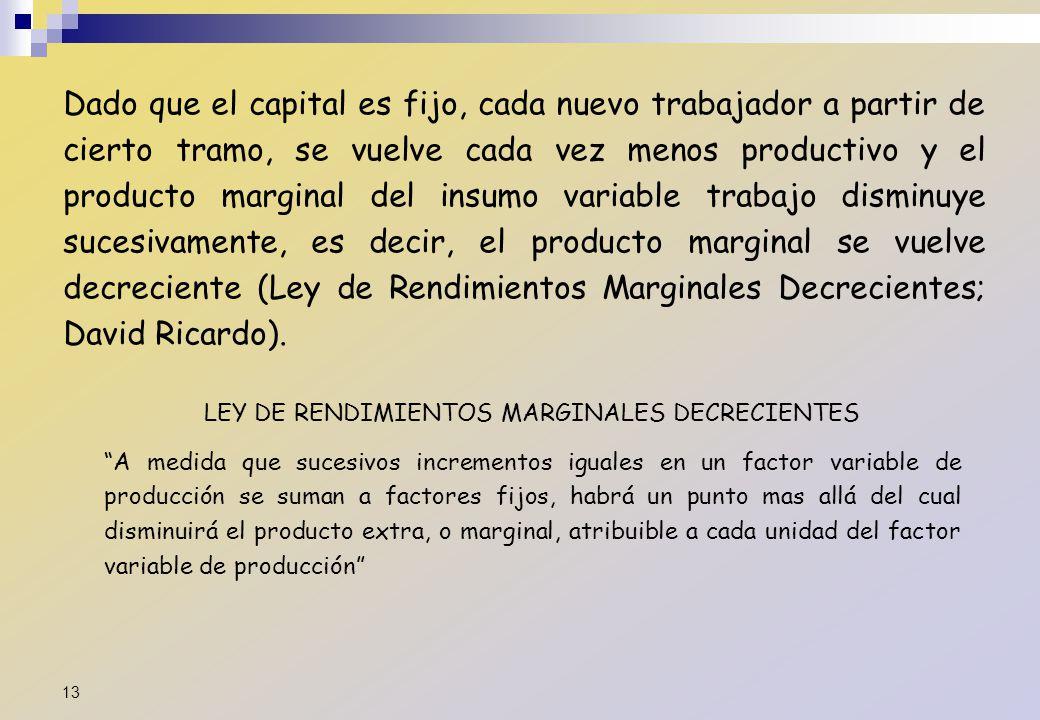 LEY DE RENDIMIENTOS MARGINALES DECRECIENTES