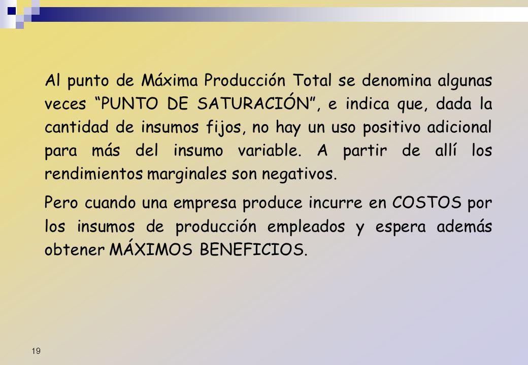 Al punto de Máxima Producción Total se denomina algunas veces PUNTO DE SATURACIÓN , e indica que, dada la cantidad de insumos fijos, no hay un uso positivo adicional para más del insumo variable. A partir de allí los rendimientos marginales son negativos.