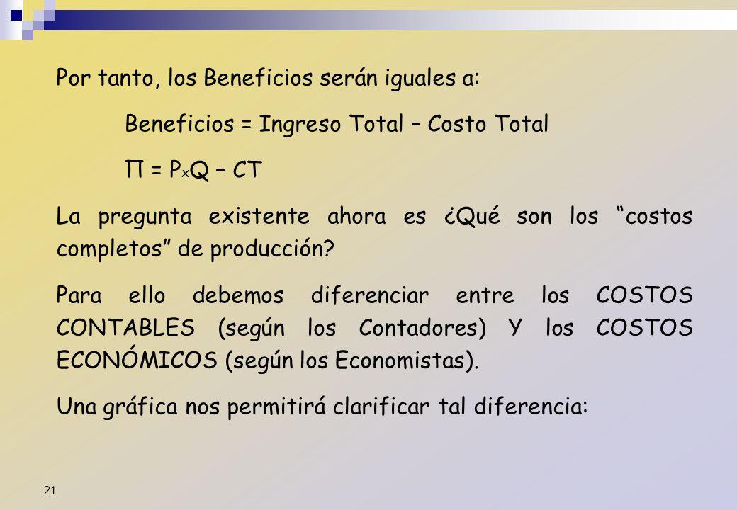 Por tanto, los Beneficios serán iguales a: