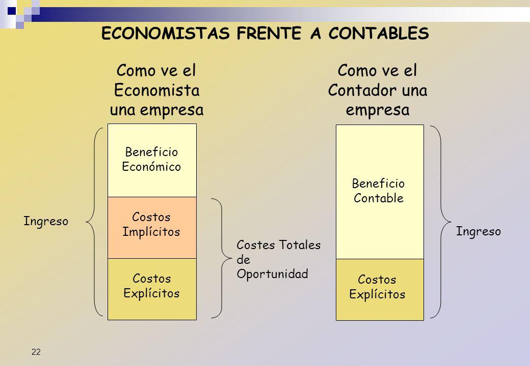 ECONOMISTAS FRENTE A CONTABLES